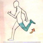 黒人の身体能力に近づくためのカギとなる筋肉群は股関節周り。
