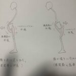 黒人の身体能力に近づくトレーニングメソッド サブテキスト(実践編)